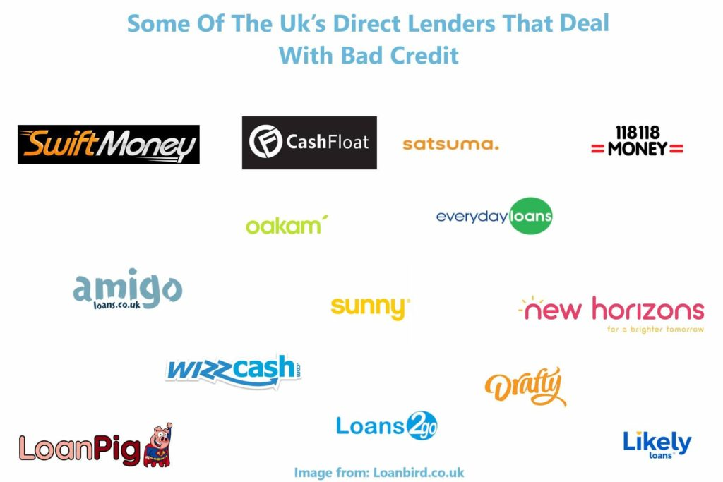 An image showing how many direct lenders in the uk deal with bad credit loans